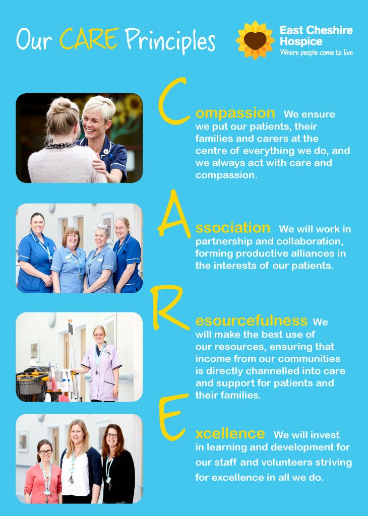 ECH CARE principles